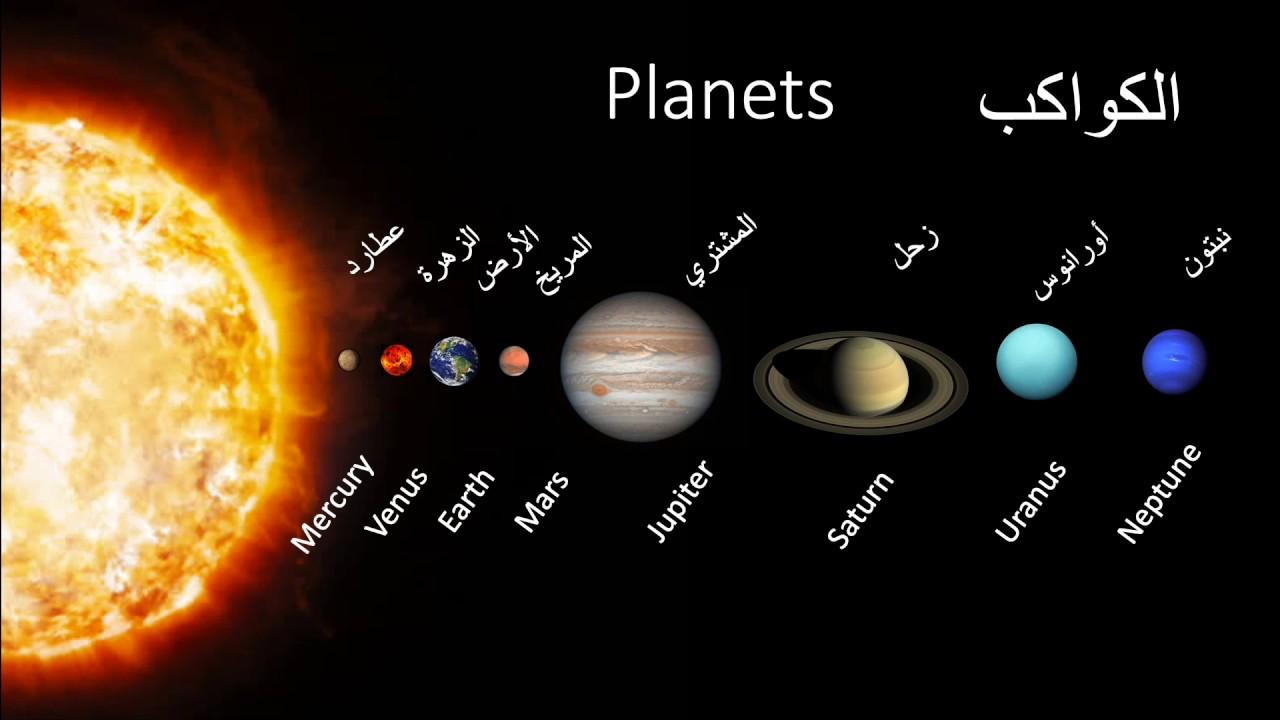 اسماء الكواكب بالانجليزي