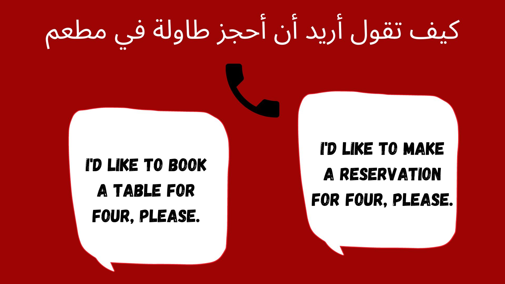 محادثة حجز مطعم في الانجليزي