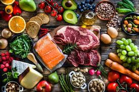 ما هي ترجمة food