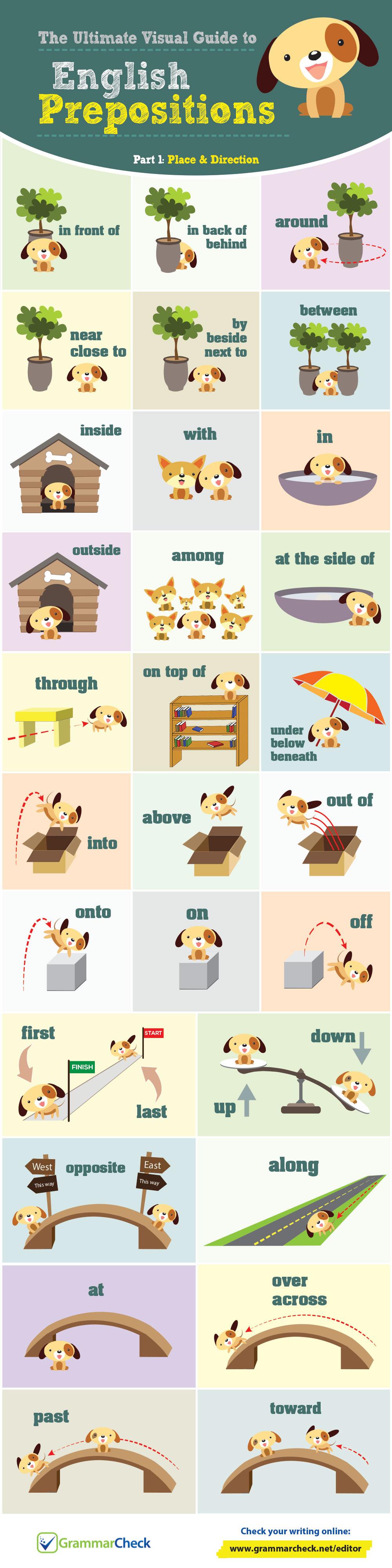حروف الجر في اللغة الإنجليزية بالرسومات - المصدر: GrammarCheck.net
